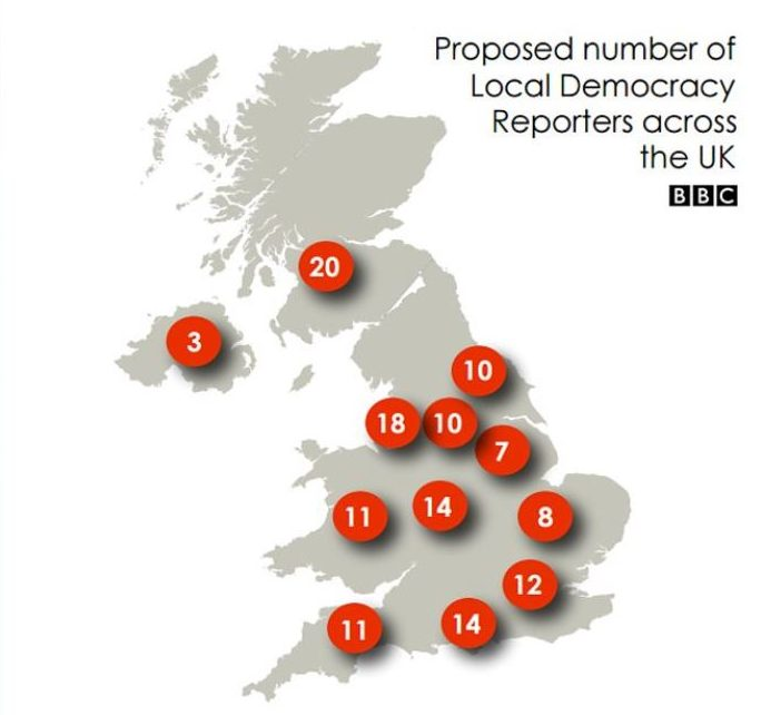 150 BBC-funded local democracy reporters are a start, but thousands of local press journalists have gone
