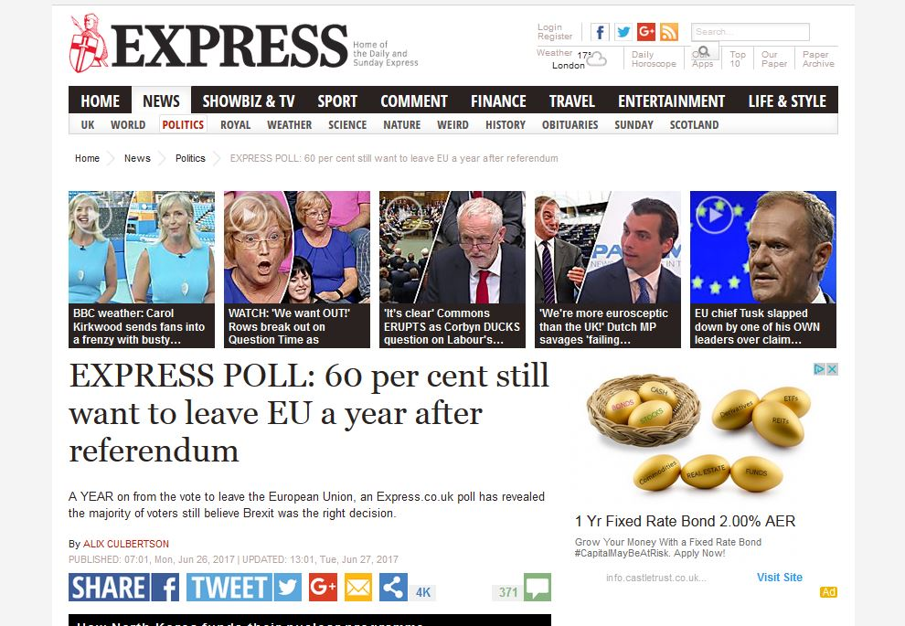 Express website poll shows 55 per cent support remaining in EU - but news article tells a different story