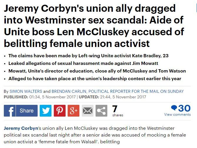 Mail on Sunday defends decision to name Unite 'sexual harassment' complainant despite her anonymity plea
