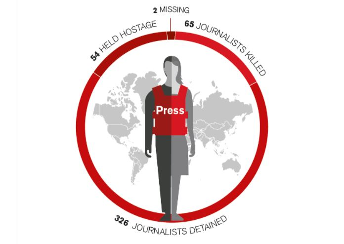 RSF: 2017 least deadly year for journalists since 2003 - but 65 were killed and 370 are jailed or held hostage for doing their jobs