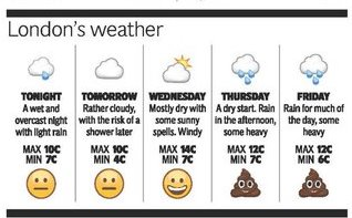 Evening Standard redesign: Weather 'poo' emojis, no more 'London' in