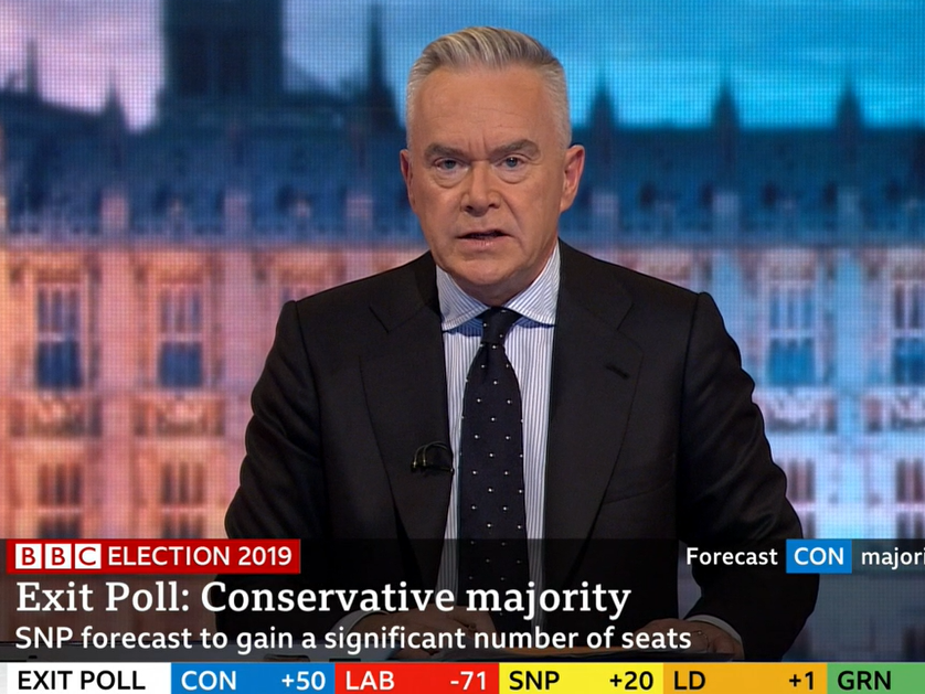 4.7m watch BBC election coverage led by Huw Edwards as Channel 4 audience halves