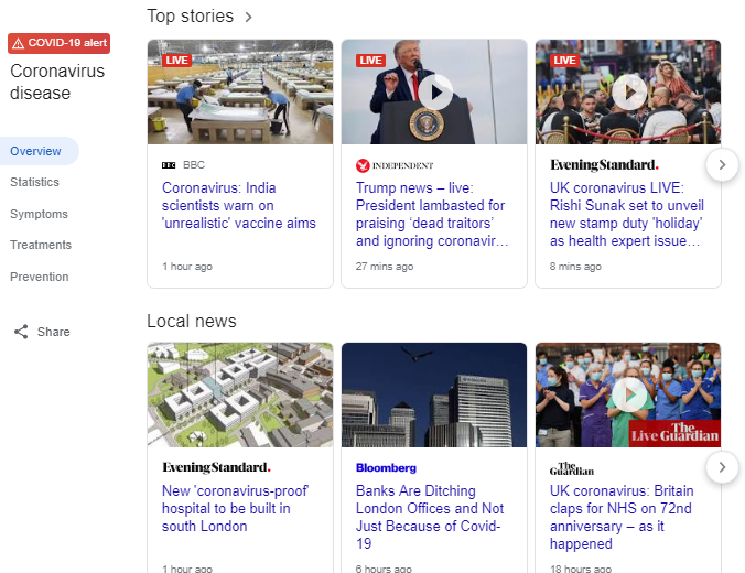 Google insists news algorithm applied 'universally' after Mail Online complains visibility 'consistently cut'