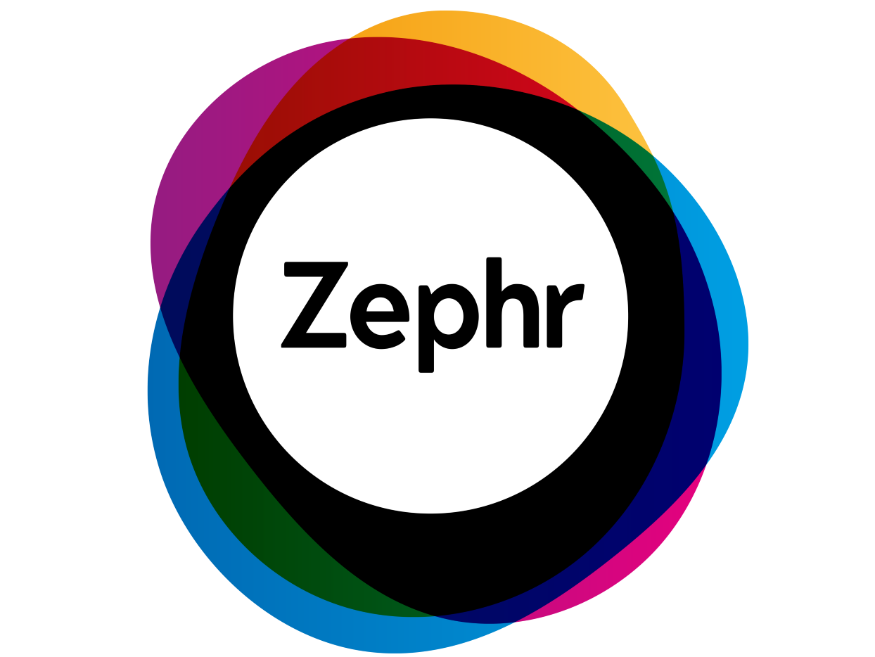 Zephr paywall solutions for publishers