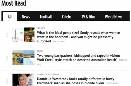 'What is the ideal penis size?' And 27 more questions you can ask the Daily Mirror website