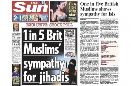 Times corrects 'misleading' headline in follow-up of Sun's 'one in five British Muslims' poll report