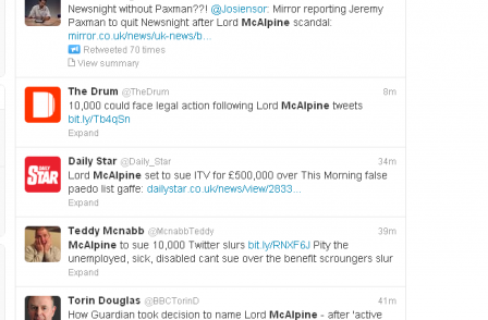 Journalists among 10,000 who could face legal action over McAlpine Twitter messages